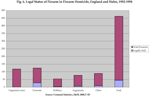 NRA: gun control in England and Australia. Listen up, America! - Legal and Activism