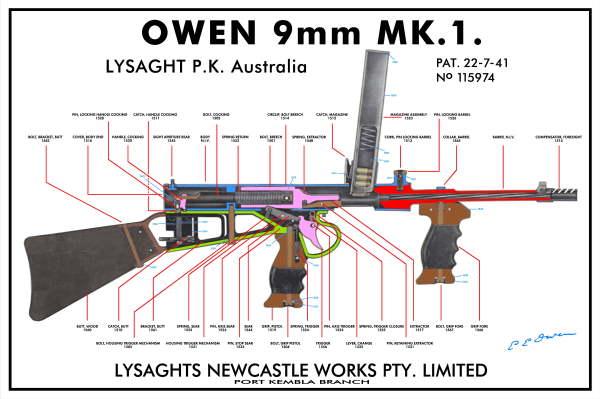 Owen gun TINY