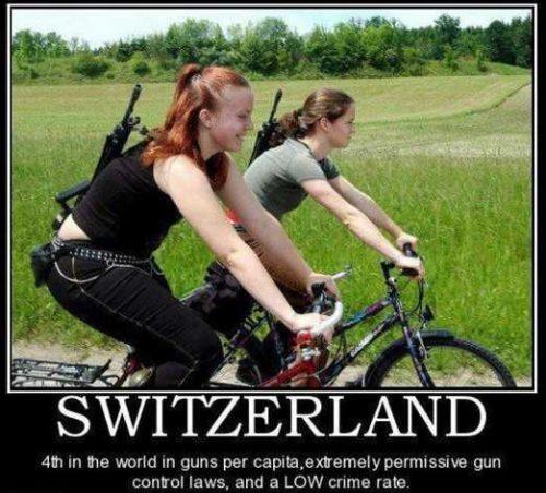 aaaswtzland